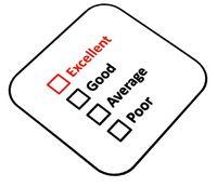 Customer Service Score