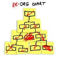 Jobs Reorganization Chart