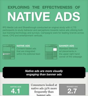 Banner Ads Native Ads