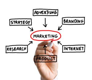 Marketing Hand