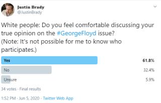 Justin Brady Poll 5 June 2020